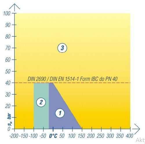 c 4106 wykres 500x496 1