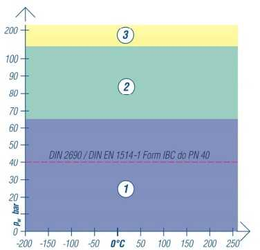 top chem 2000 wykres