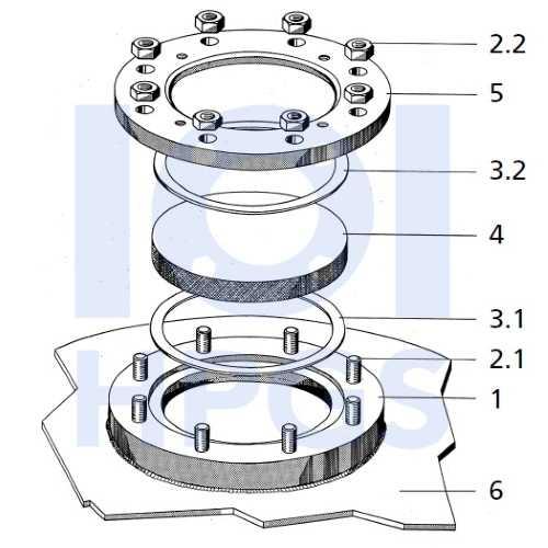 wziernik okrągły DIN28120