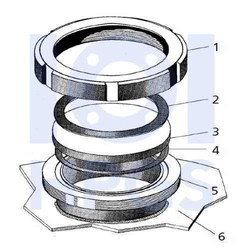wziernik okrągły MV schemat logo