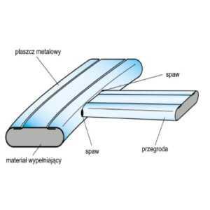 uszcz. metaloplastyczne